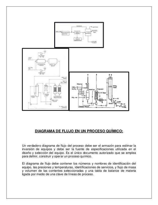 Diagrama de flujo de un proceso qumico diagrama de flujo ccuart Image collections
