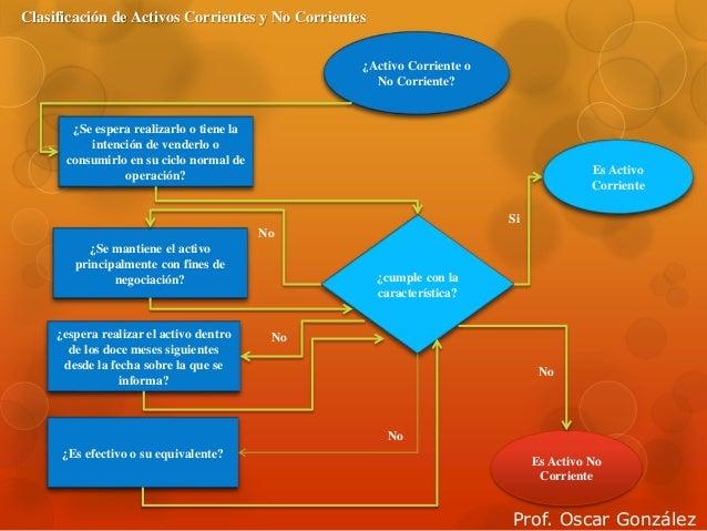 Diagrama de flujo flash ccuart Gallery