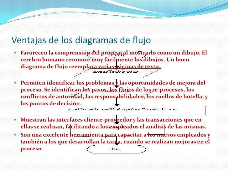 Diagrama de flujo gabriel cornejo 4 to b ventajas de los diagramas de flujo ccuart Images