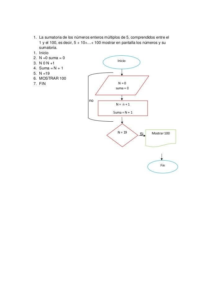 1. La sumatoria de los números enteros múltiplos de 5, comprendidos entre el   1 y el 100, es decir, 5 + 10+…+ 100 mostrar...