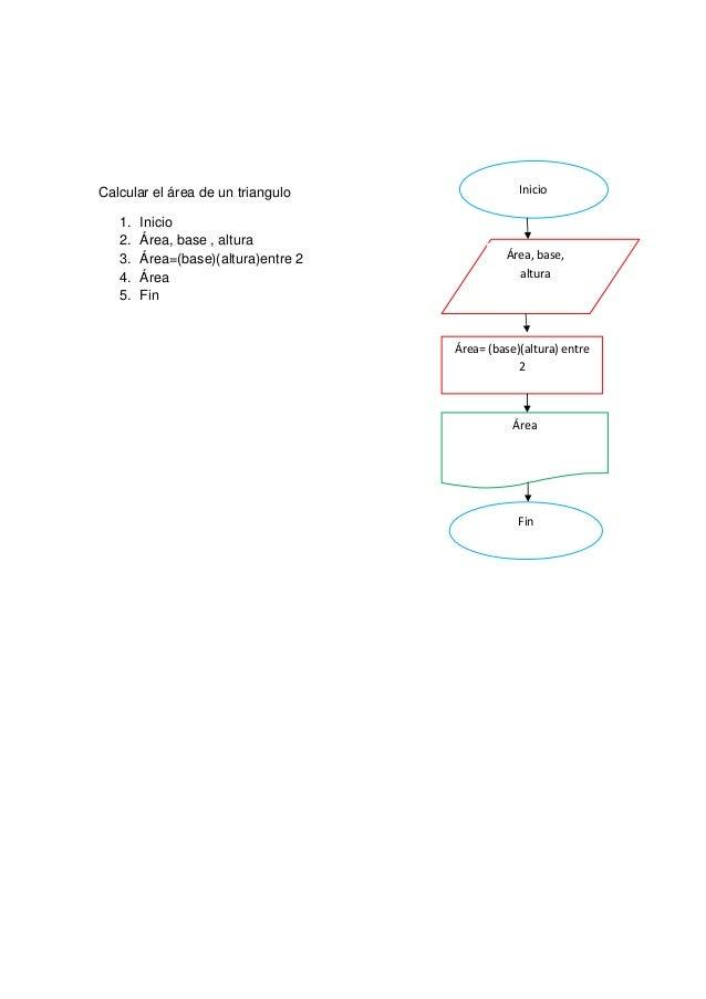 Calcular el área de un triangulo                 Inicio   1.   Inicio   2.   Área, base , altura   3.   Área=(base)(altura...