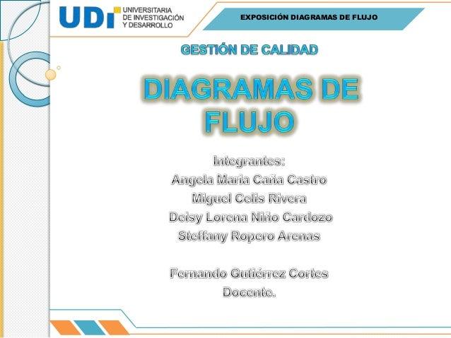 EXPOSICIÓN DIAGRAMAS DE FLUJO