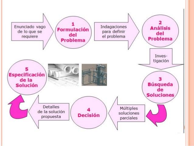 diagramas de flujo especificaciones y dise o de procesos. Black Bedroom Furniture Sets. Home Design Ideas