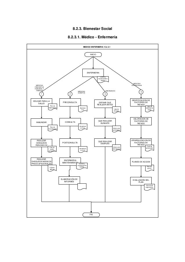 Diagrama de flujo rrhh 7 ccuart Images