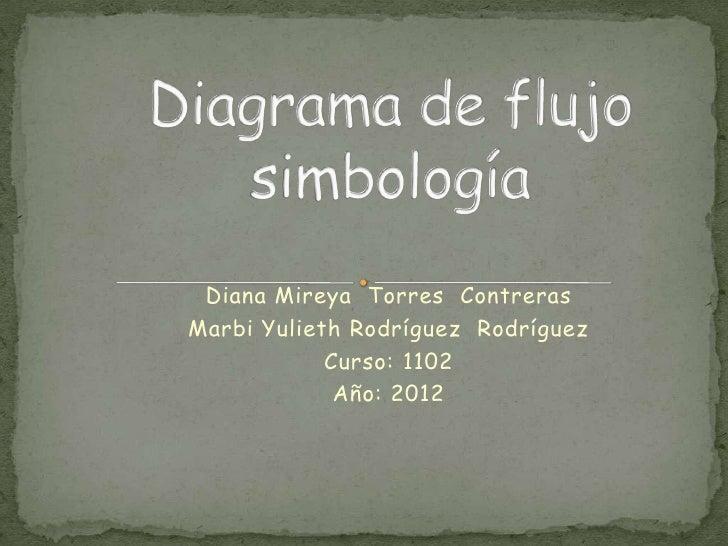 Diana Mireya Torres ContrerasMarbi Yulieth Rodríguez Rodríguez            Curso: 1102             Año: 2012