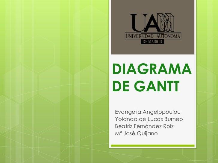 DIAGRAMADE GANTTEvangelia AngelopoulouYolanda de Lucas BurneoBeatriz Fernández RoizMª José Quijano
