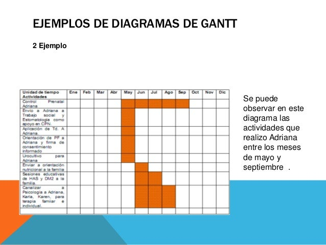 Diagrama de gantt gestion empresarial ejemplos de diagramas de gantt ccuart Image collections