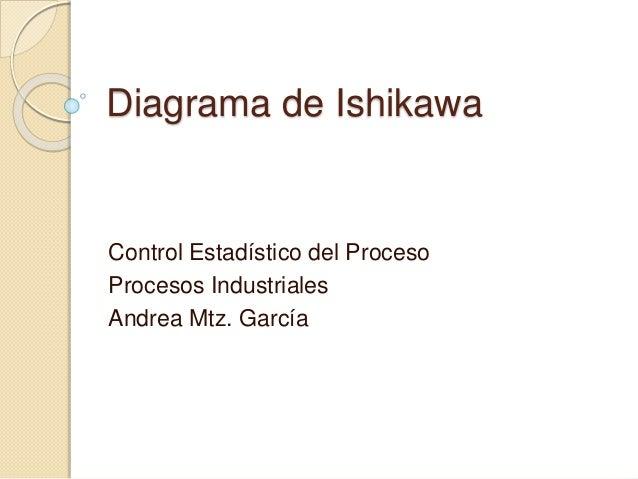 Diagrama de Ishikawa Control Estadístico del Proceso Procesos Industriales Andrea Mtz. García