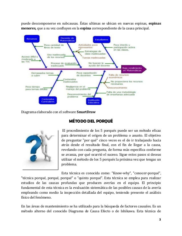 Diagrama de ishikawa imprimir
