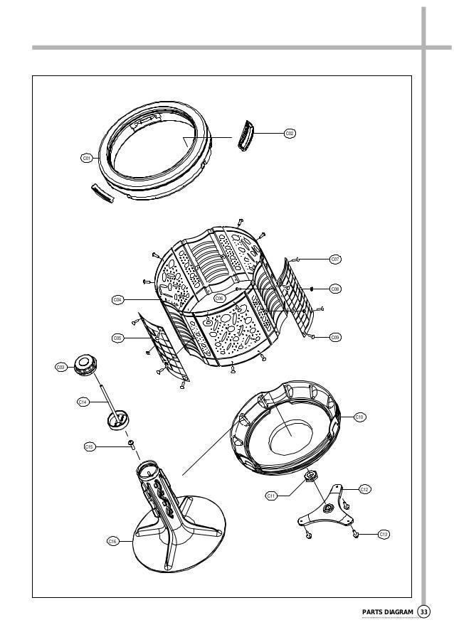 diagrama de lavadora daweo