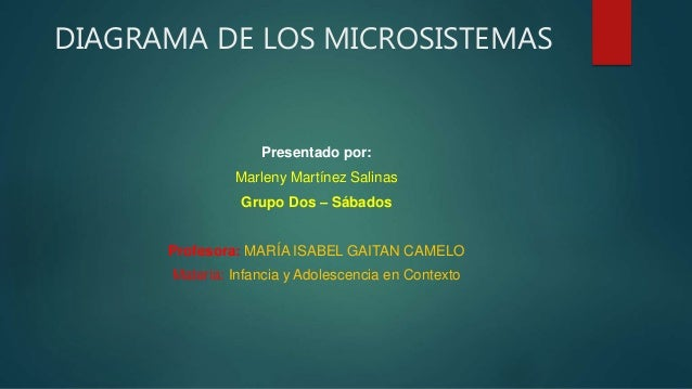 DIAGRAMA DE LOS MICROSISTEMAS Presentado por: Marleny Martínez Salinas Grupo Dos – Sábados Profesora: MARÍA ISABEL GAITAN ...