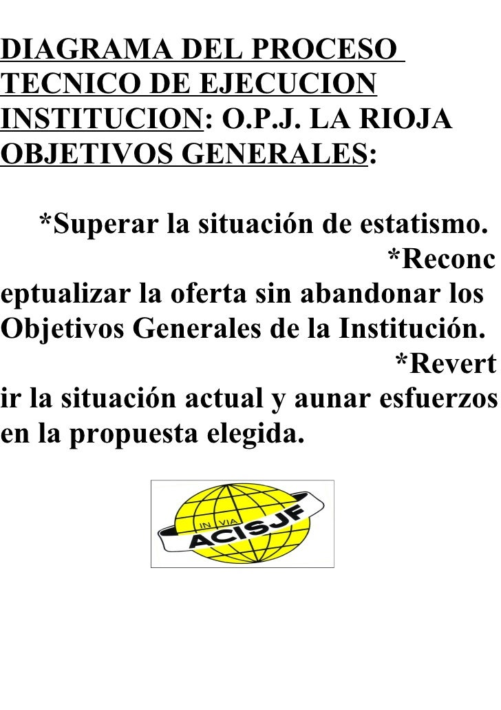 DIAGRAMA DEL PROCESO TECNICO DE EJECUCION INSTITUCION: O.P.J. LA RIOJA OBJETIVOS GENERALES:      *Superar la situación de ...