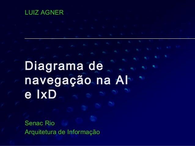 Diagrama de navegação na AI e IxD LUIZ AGNERLUIZ AGNER Senac RioSenac Rio Arquitetura de InformaçãoArquitetura de Informaç...