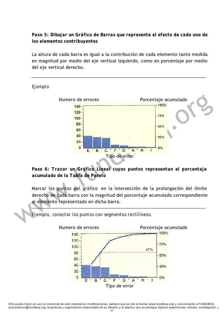 Paso 5: Dibujar un Gráfico de Barras que representa el efecto de cada uno de                  los elementos contribuyentes...