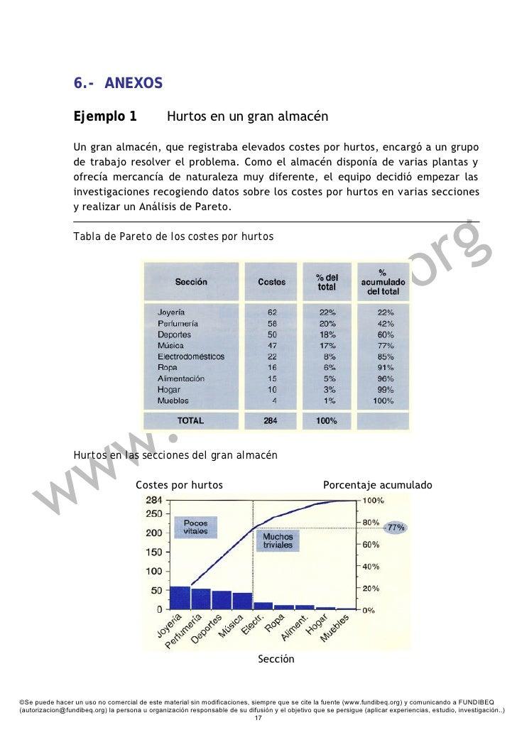 6.- ANEXOS                   Ejemplo 1                      Hurtos en un gran almacén                   Un gran almacén, q...