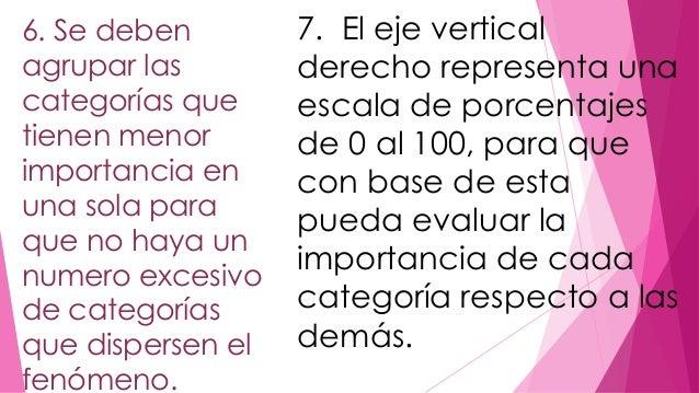 6. Se deben  agrupar las  categorías que  tienen menor  importancia en  una sola para  que no haya un  numero excesivo  de...