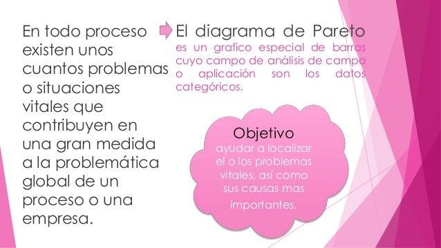 El diagrama de Pareto  es un grafico especial de barras  cuyo campo de análisis de campo  o aplicación son los datos  cate...