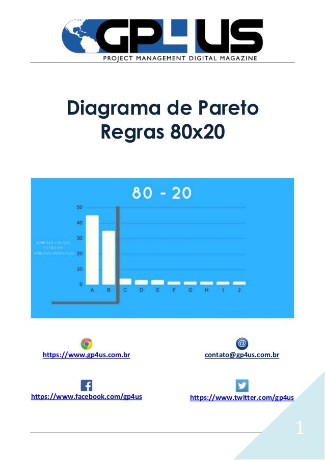 Gp4us diagrama de pareto regra dos 80x20 1 diagrama de pareto regras 80x20 httpsgp4us ccuart Image collections