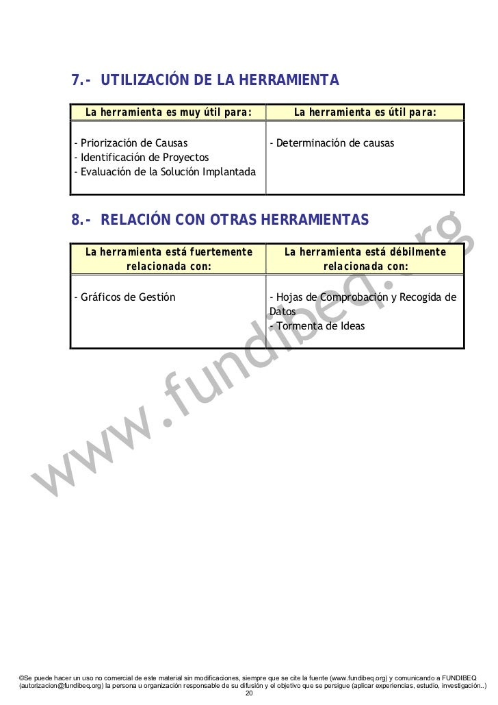 7.- UTILIZACIÓN DE LA HERRAMIENTA                        La herramienta es muy útil para:                                 ...