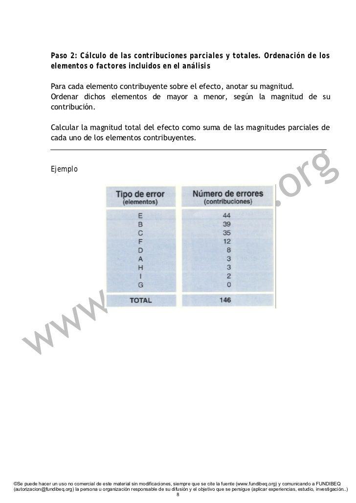 Paso 2: Cálculo de las contribuciones parciales y totales. Ordenación de los                  elementos o factores incluid...