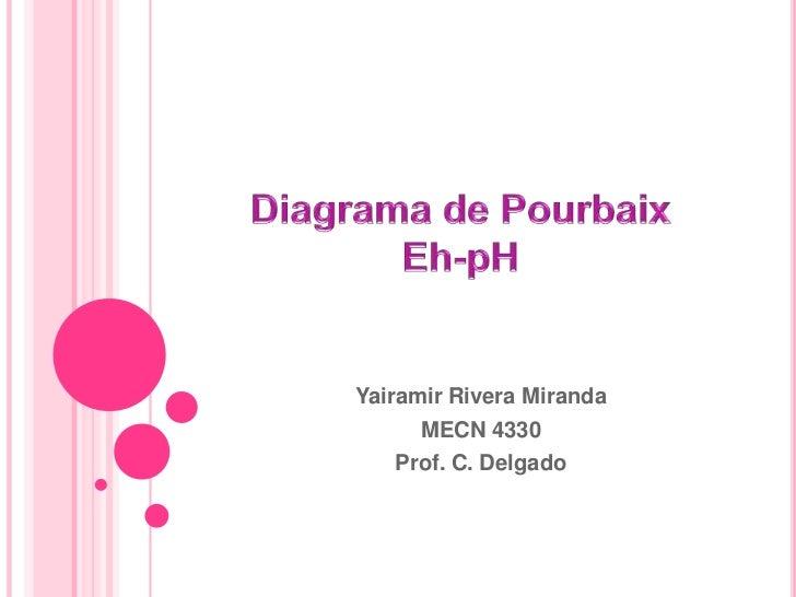 Diagrama de pourbaix present final diagrama de pourbaixeh phbr yairamir rivera mirandabr ccuart Choice Image