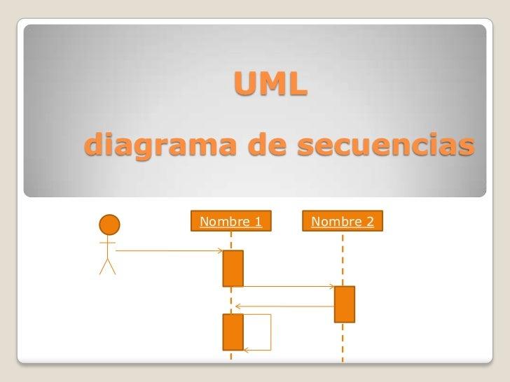 UML<br />diagrama de secuencias<br />Nombre 1<br />Nombre 2<br />