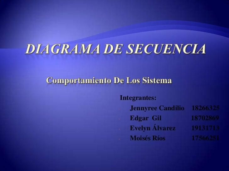 Integrantes:-   Jennyree Candilio 18266325-   Edgar Gil         18702869-   Evelyn Álvarez    19131713-   Moisés Ríos     ...