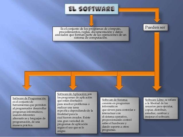 Diagrama De Software Andres Alvarez