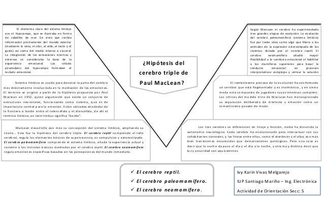Diagrama en V de Gowin- Ivy Vivas-IUPSM-Electrónica