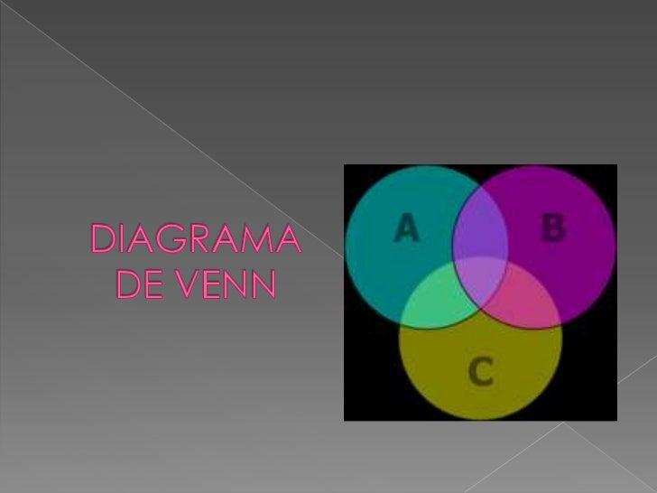 DIAGRAMA DE VENN<br />