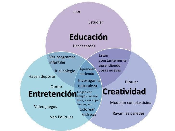 Diagrama De Venn on Venn Diagram Powerpoint Slide
