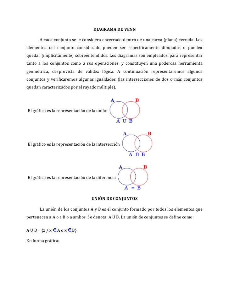 Diagrama de venn diagrama de venn a cada conjunto se le considera encerrado dentro de una curva plana ccuart Choice Image