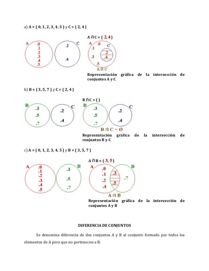 Diagrama de venn ccuart Choice Image