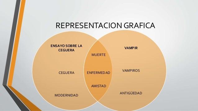 Diagrama de venn modernidad 20 ccuart Choice Image