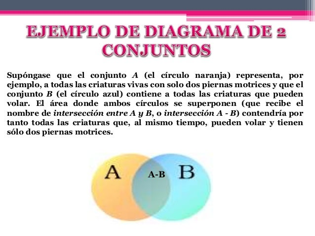 diagrama de venn interseccion ejemplos images
