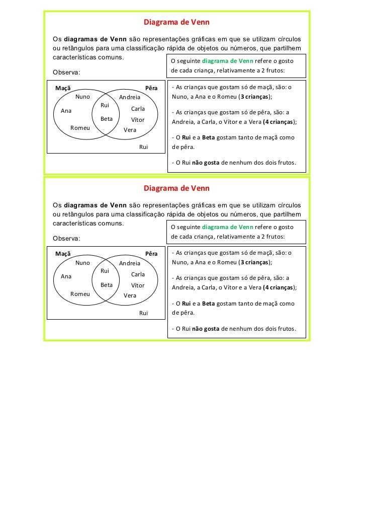 Diagrama De Venn Autocolante on Venn Diagram Powerpoint Slide