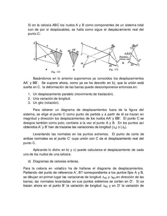 Diagrama de willot. Slide 3