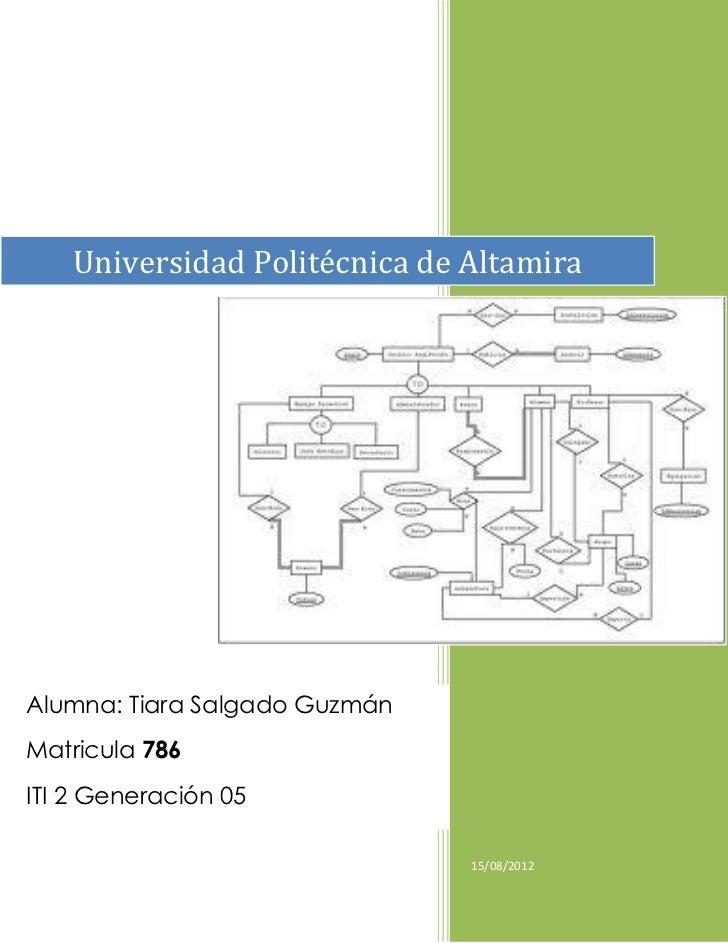 Universidad Politécnica de AltamiraAlumna: Tiara Salgado GuzmánMatricula 786ITI 2 Generación 05                           ...