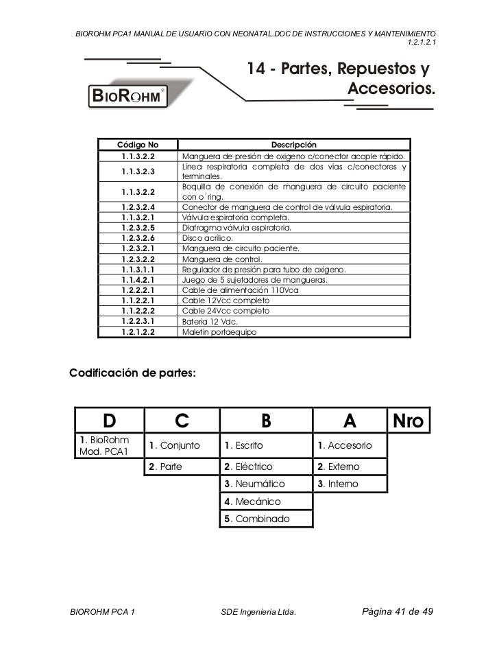 RESPIRADOR PARA EMERGENCIAS MEDICAS BioRohm PCA1