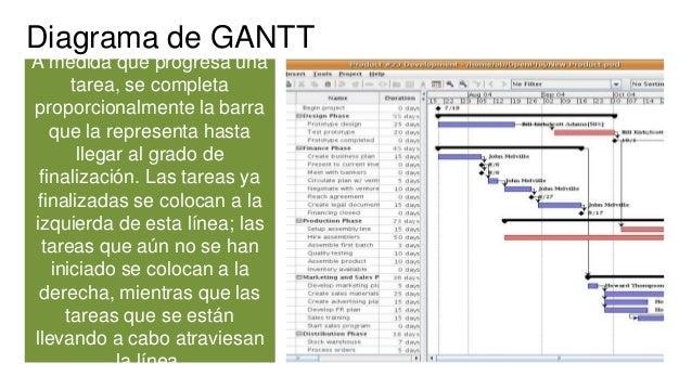 Diagrama gantt pert y ruta crtica diagrama ccuart Choice Image