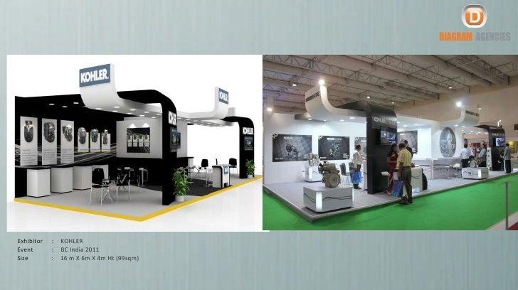 Exhibition Stall Presentation : Diagram agencies expo exhibition presentation