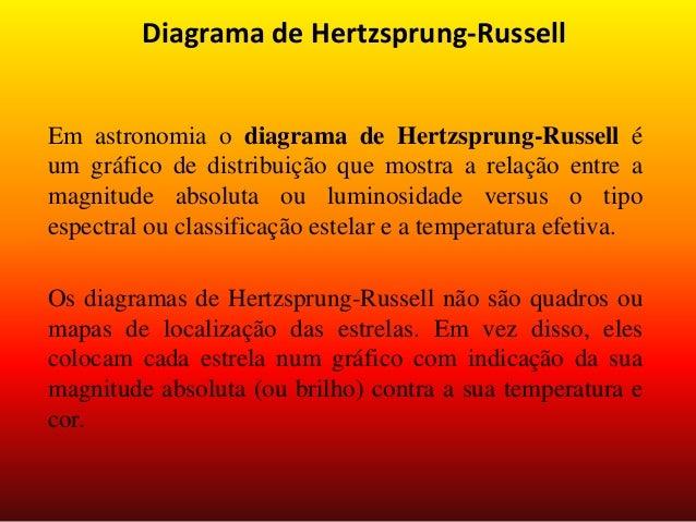 Diagrama de Hertzsprung-Russell Em astronomia o diagrama de Hertzsprung-Russell é um gráfico de distribuição que mostra a ...