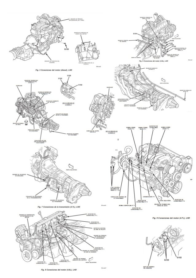Diagrama jeep Grand cherokee 3.1 turbo disel