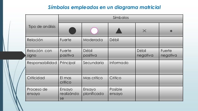 DIAGRAMAS MATRICIALES PDF DOWNLOAD