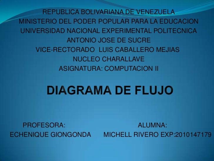 REPUBLICA BOLIVARIANA DE VENEZUELA  MINISTERIO DEL PODER POPULAR PARA LA EDUCACION  UNIVERSIDAD NACIONAL EXPERIMENTAL POLI...