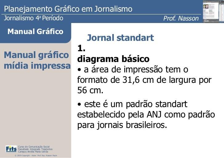Planejamento Gráfico em Jornalismo Jornalismo 4 Período           a                                                       ...