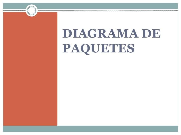 DIAGRAMA DE PAQUETES<br />