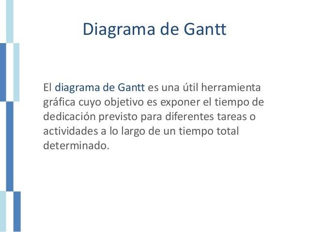 Diagrama de Gantt El diagrama de Gantt es una útil herramienta gráfica cuyo objetivo es exponer el tiempo de dedicación pr...