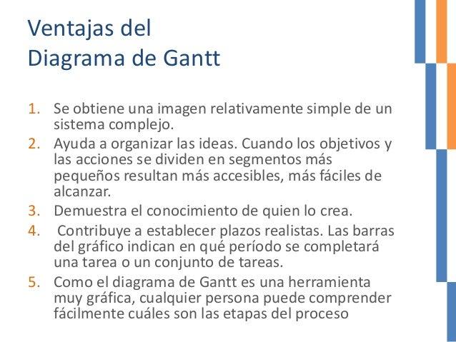 Ventajas del Diagrama de Gantt 1. Se obtiene una imagen relativamente simple de un sistema complejo. 2. Ayuda a organizar ...