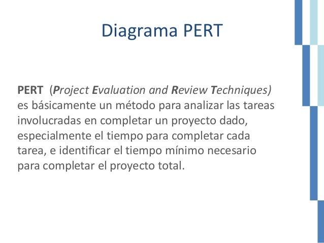 Diagrama PERT PERT (Project Evaluation and Review Techniques) es básicamente un método para analizar las tareas involucrad...